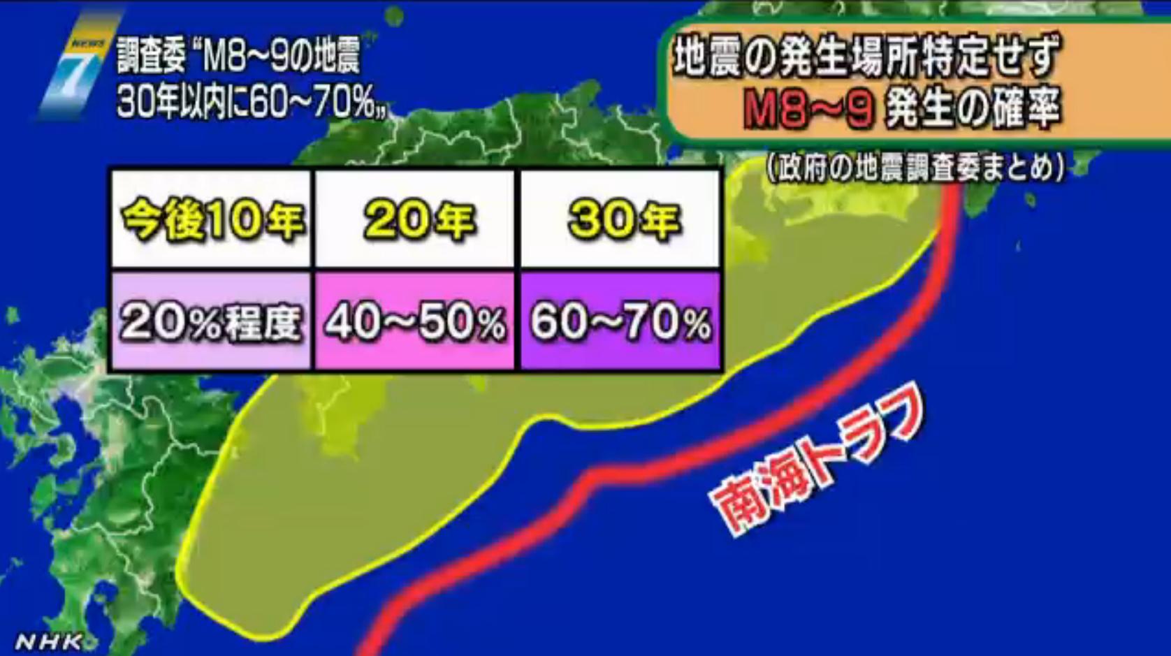nannkaitorahu kakuritu.jpg - 【南海地震予測】他の震災との関連性と発生時期。気になる被害規模は?