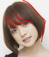 でかい顔髪型でカバー에 대한 이미지 검색결과