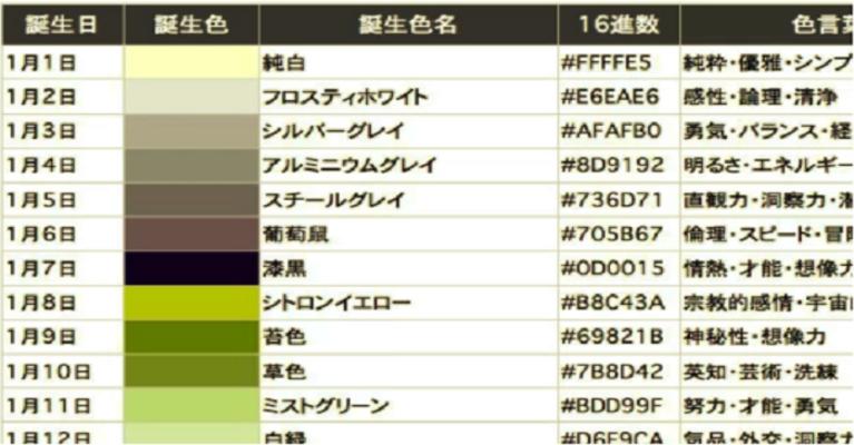 2 14.png - 【誕生色性格診断】誕生日別の色で性格が分かる「誕生色占い」!!