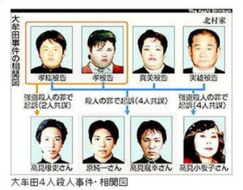 須賀川市 殺人事件